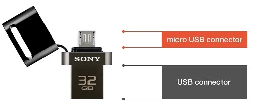 Sony: nuova Dual USB Flash Drive