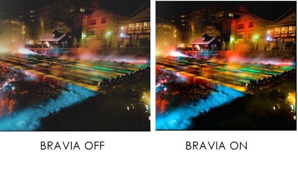 Tecnologia Mobile Bravia Engine