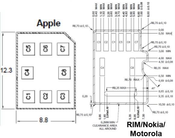 Apple nano-SIM
