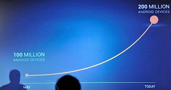 Report Android novembre 2011