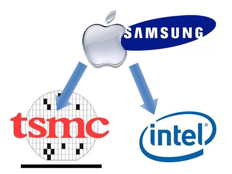 Apple TSMC Intel Samsung