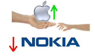 Apple batte Nokia