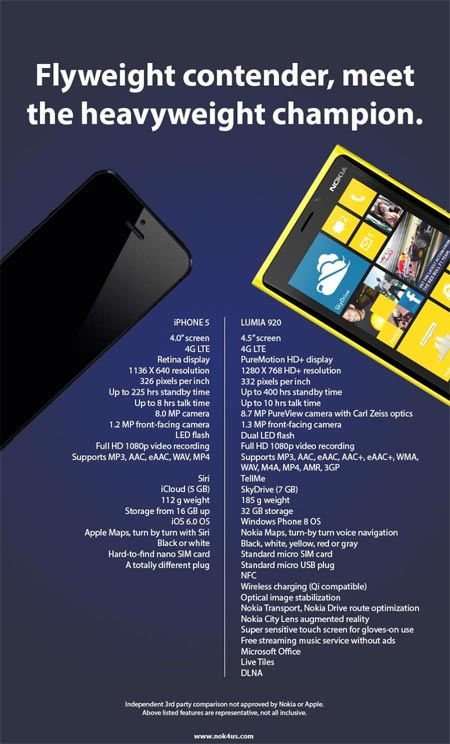 Apple iPhone 5 vs Nokia Lumia 920