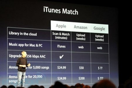 iTunes Match, lo streaming musicale secondo Apple