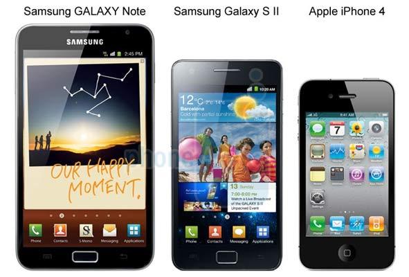 schermi smartphone