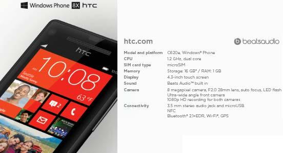 HTC X8