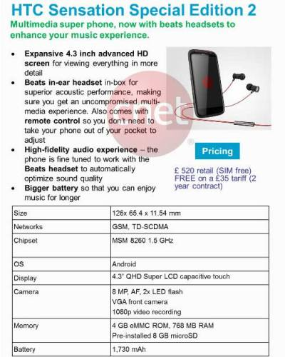 HTC Sensation Edizione Speciale 2