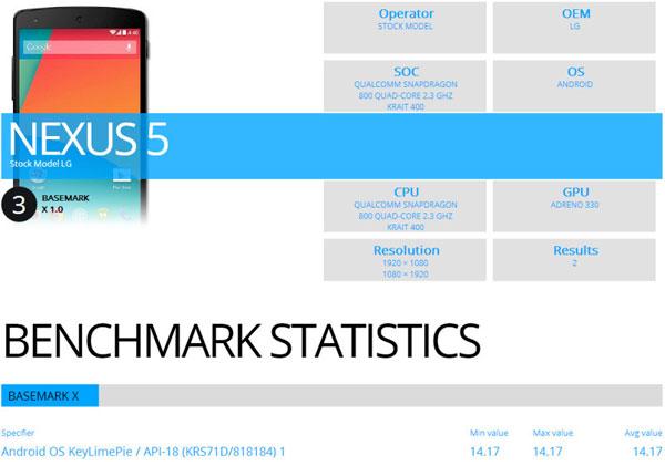 Google Nexus 5 BaseMark X