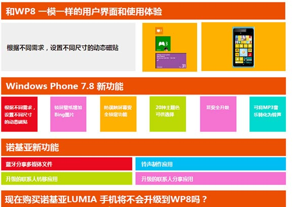 Windows Phone 7,8