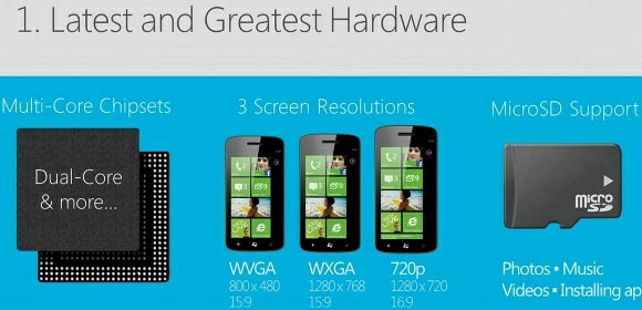 WP8 processori multi-core