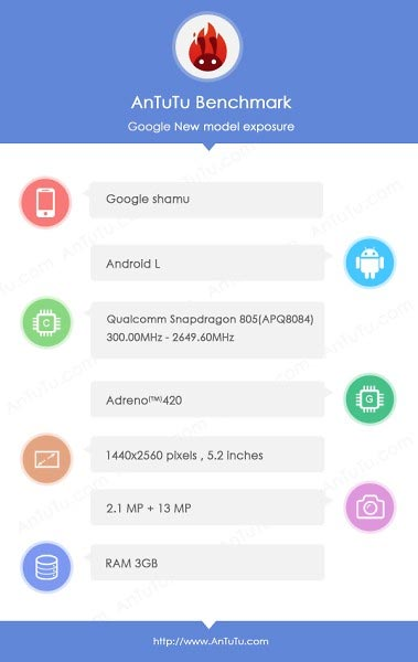 Nexus 6 con chip Snapdragon 805, secondo test AnTuTu