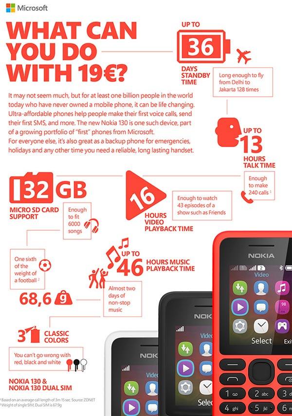 Nokia Lumia 130 infografica