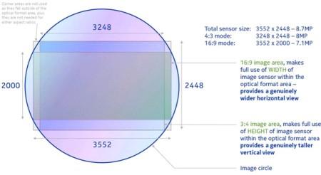 Nokia N9 caratteristiche