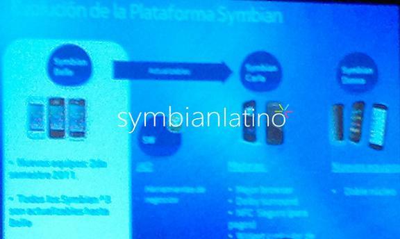 Symbian Carla e Symbian Donna