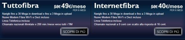 Telecom Fibra