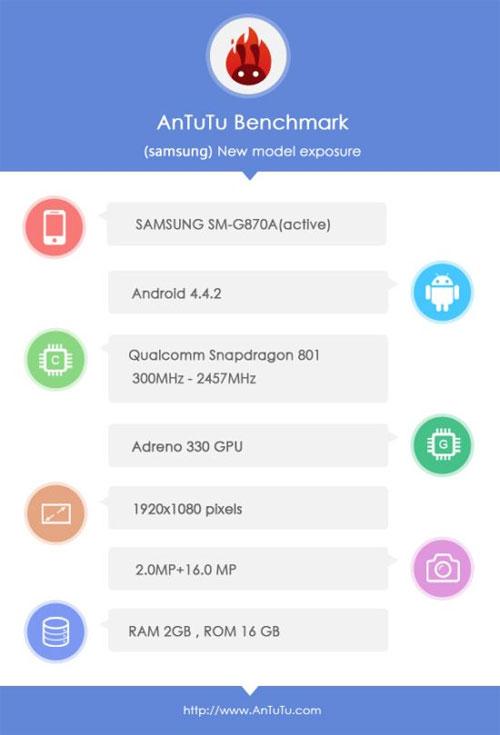 Sasmung Galaxy S5 Active