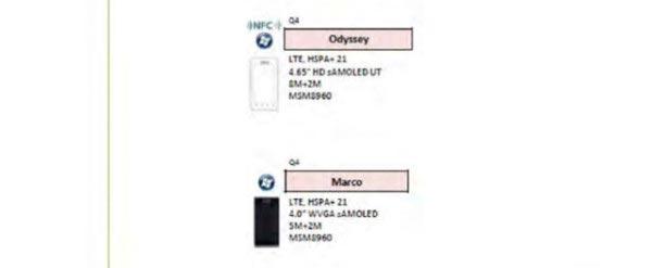 Samsung rivela lo sviluppo di nuovi Windows Phone: Odyssey e Macro