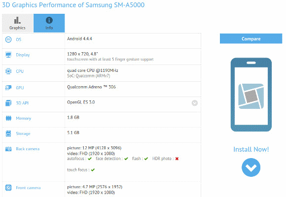 Samsung SM-A5000
