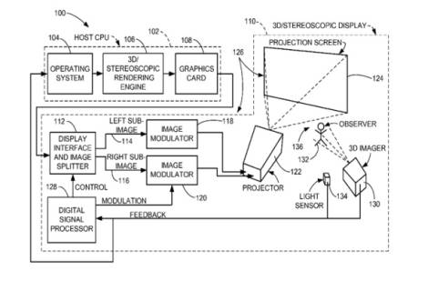 Apple 3D Patent