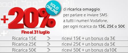 Vodafone Bonus Ricarica luglio 2011