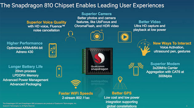 Qualcomm Snapdragon 810 - schema