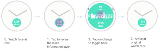 Android Wear - update 13.07.2015