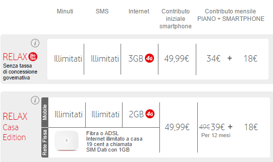Vodafone: offerte Abbonamento per Apple iPhone 6s
