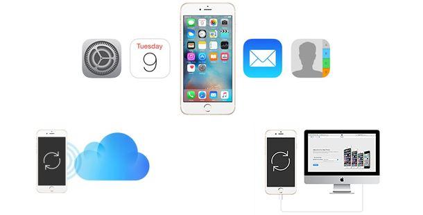 Come Installare Un Backup Da Itunes Su Nuovo Iphone