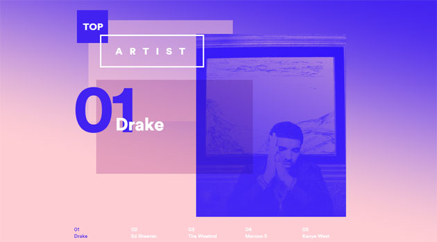 Spotify Year in Music 2015, Top Artista