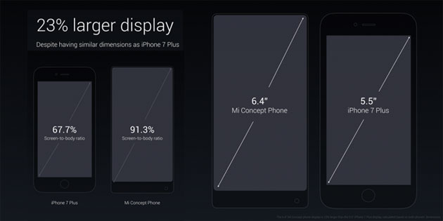 Xiaomi Mi Note 2 - display
