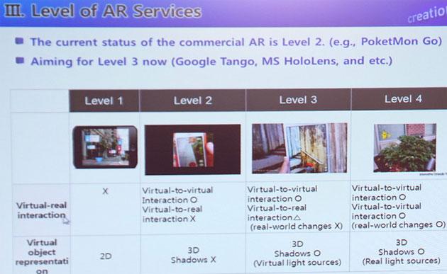In arrivo un nuovo Gear VR — Samsung