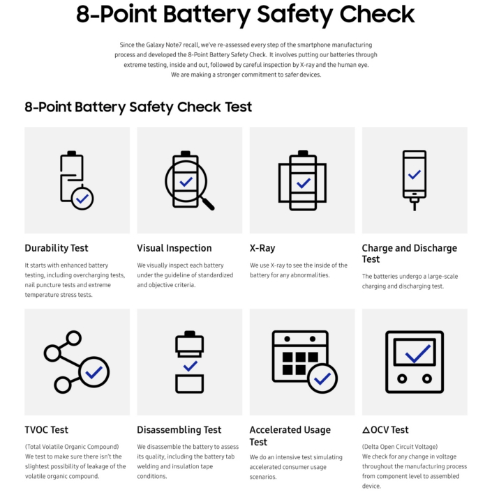 Samsung 8-Point Battery Safety Check
