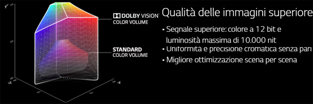 LG G6 - Display Dolby Vision