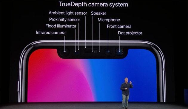 Cos'è Face ID e perché per Apple ha funzionato bene