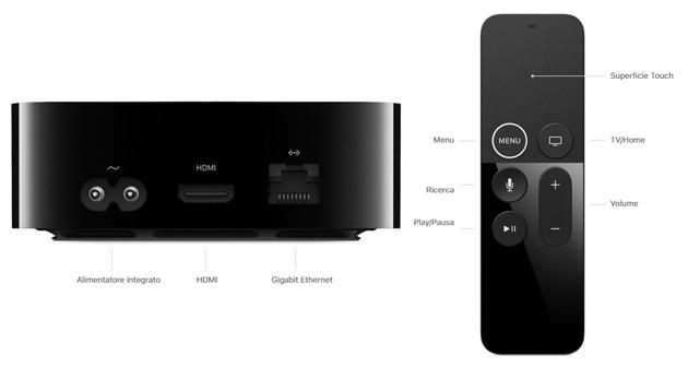 Inizia il rollout su iTunes dei primi contenuti in 4K HDR