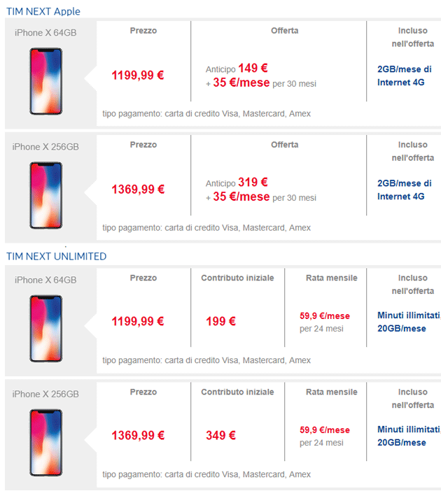 Apple iPhone X con TIM - infografica offerte
