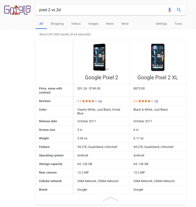 Comparazione specifiche Pixel 2 vs Pixel 2XL direttamente in google.com