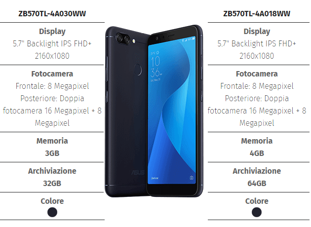 Asus Zenfone Max Plus (M1) - specifiche