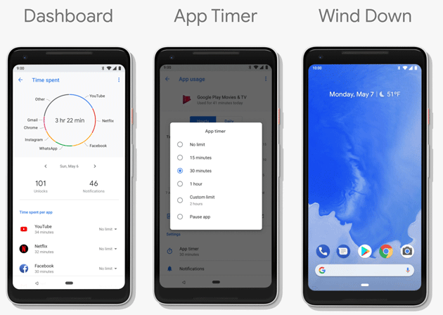 Android P: Dashboard, App Timer, Wind Down