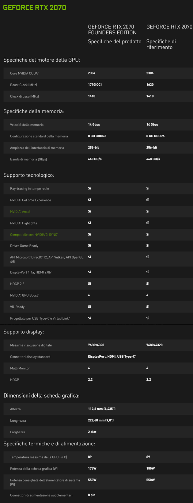 Specifiche GEFORCE RTX 2070