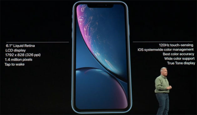 Apple iPhone Xr - specifiche del display