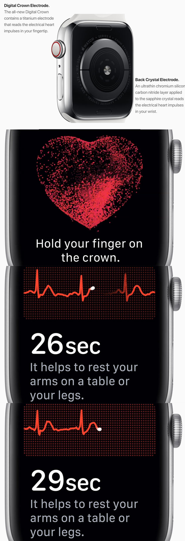 Apple Watch Series 4, app ECG