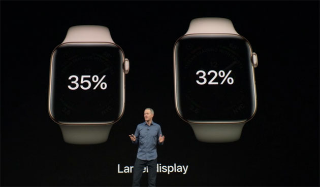 Apple Watch Series 4 - larghezza del display