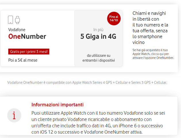 Vodafone OneNumber per Apple Watch con eSIM
