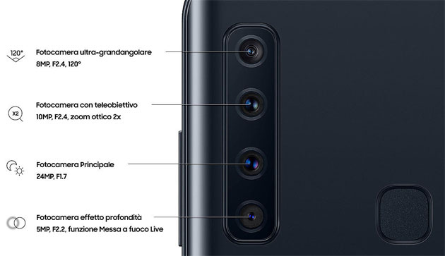 Focus quad-camera del Samsung Galaxy A9 2018