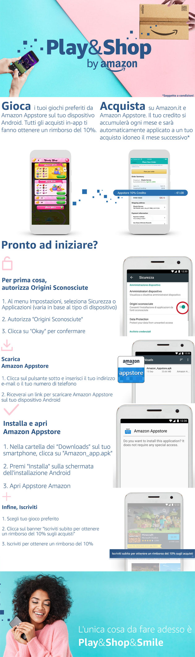 Amazon Appstore Play and Shop - come funziona