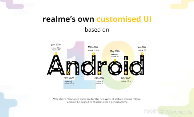 Roadmap Android 10 Realme