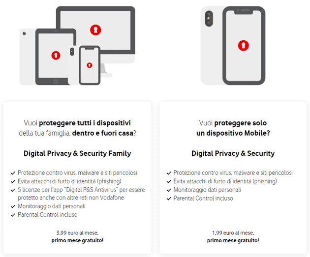 Vodafone Digital Privacy and Security