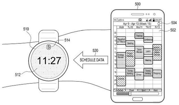 Samsung Orbis, lo smartwatch rotondo avra' ricarica wireless