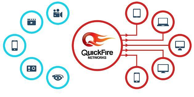 Facebook acquista QuickFire Network per migliorare Video